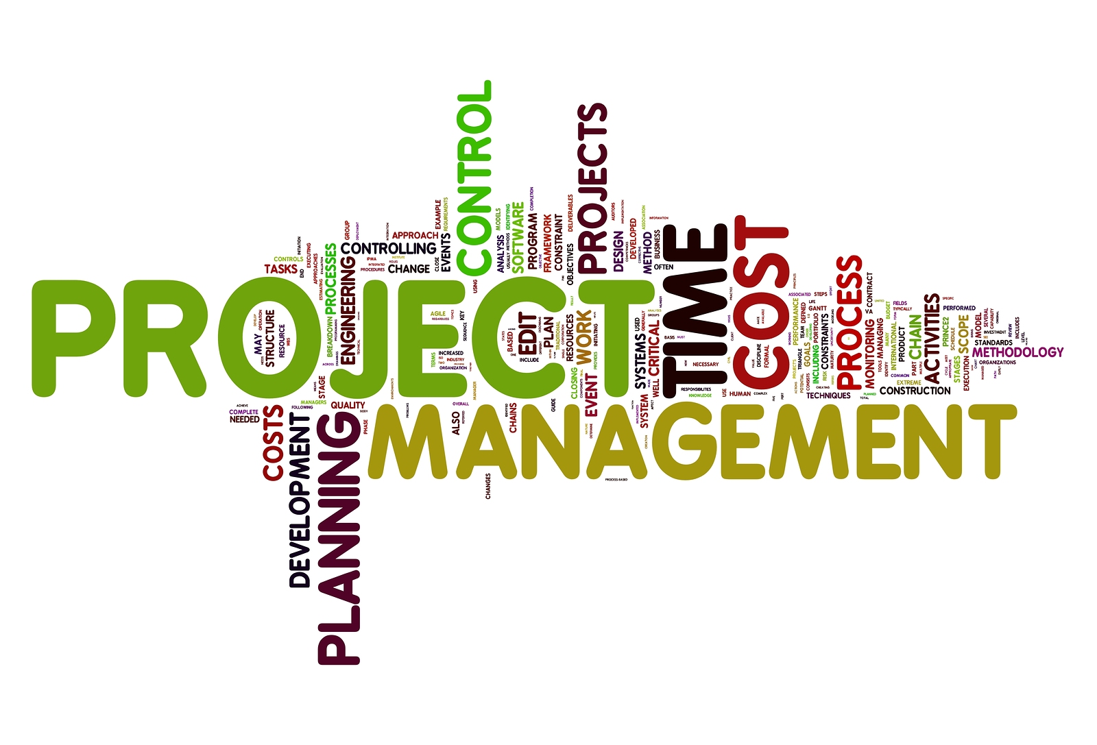 incorrect project management Developing an alternative methodology for project management founded on a leadership.